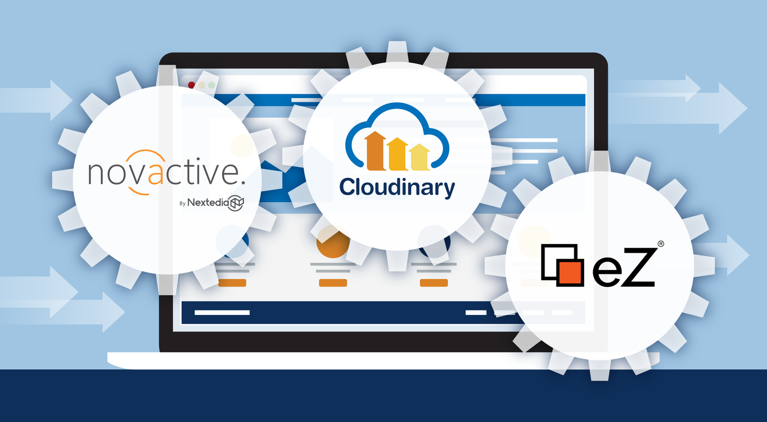 Dynamic image manipulation and optimization ez-er with the Novactive eZ Platform Cloudinary connector